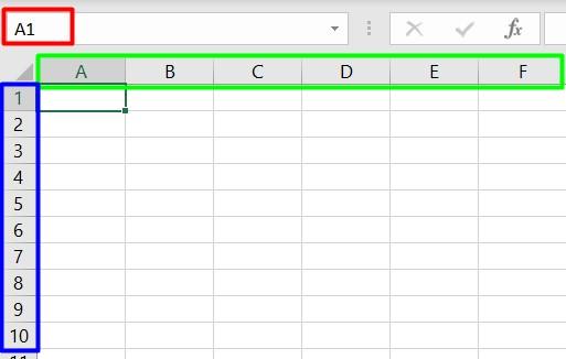 Rânduri coloane și celule în Excel